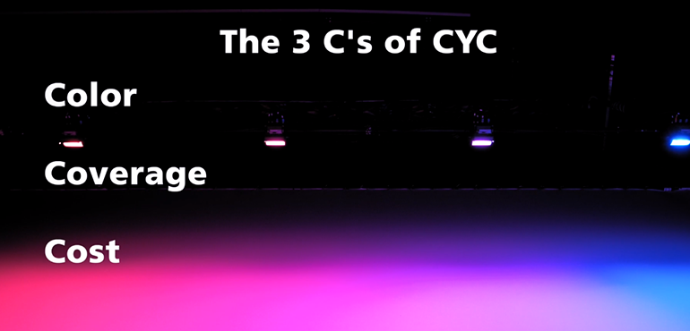 3 Cs of CYC